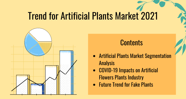 Global Trend for Artificial Plants in 2021
